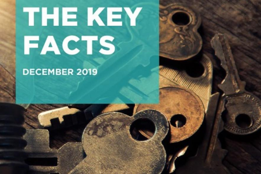 Sectarianism the Key Facts | NI CRC